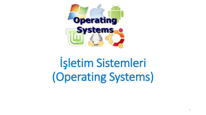 fıle system